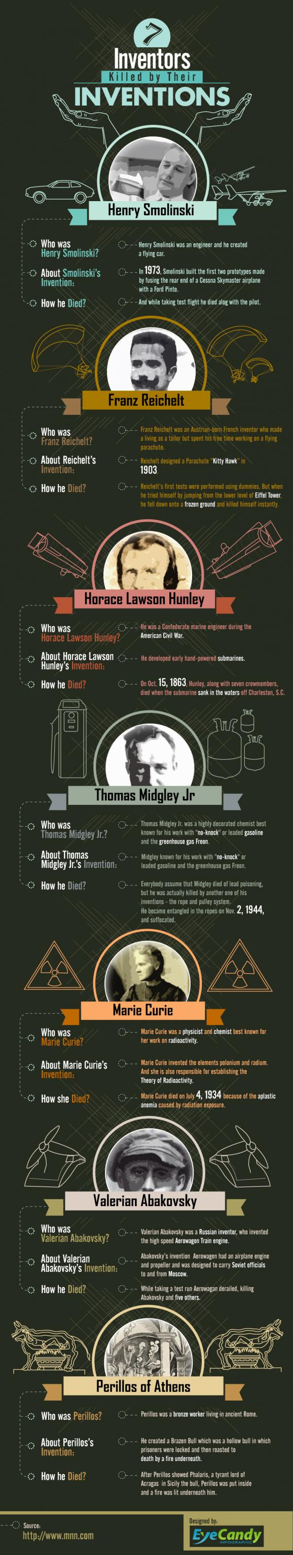 Inventors killed by their inventions infographic