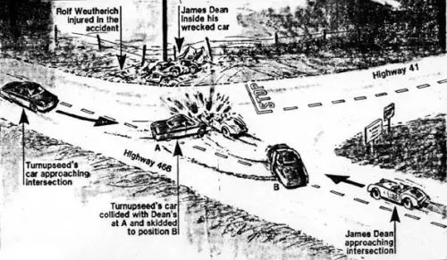 Illustration shows how the accident happened that killed James Dean