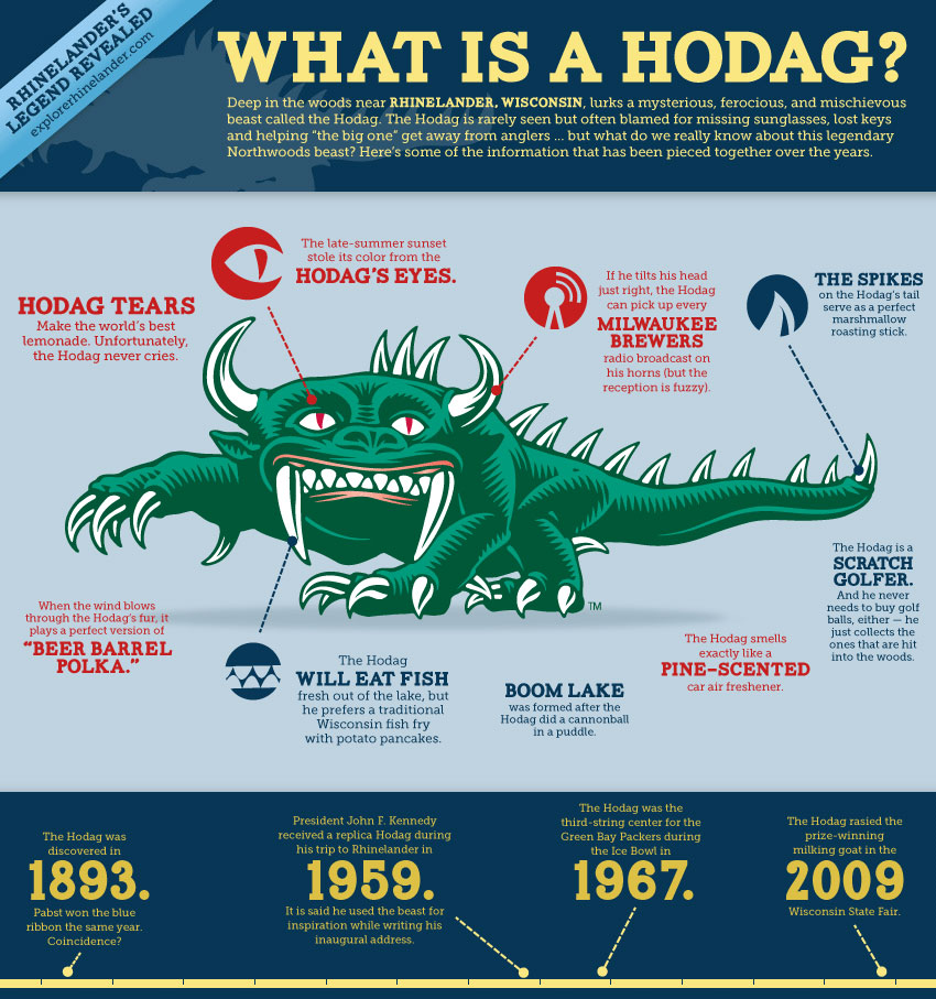 What is a hodag?
